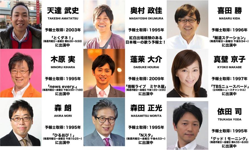 NHK あなたの天気・防災 全国 天気予報