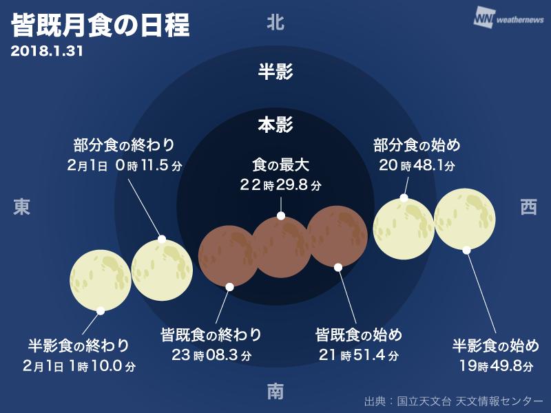 【速報】月がきれい ちなみに今夜の皆既月食は35年ぶりの「スーパーブルーブラッドムーン」  [126042664]YouTube動画>16本 ->画像>71枚