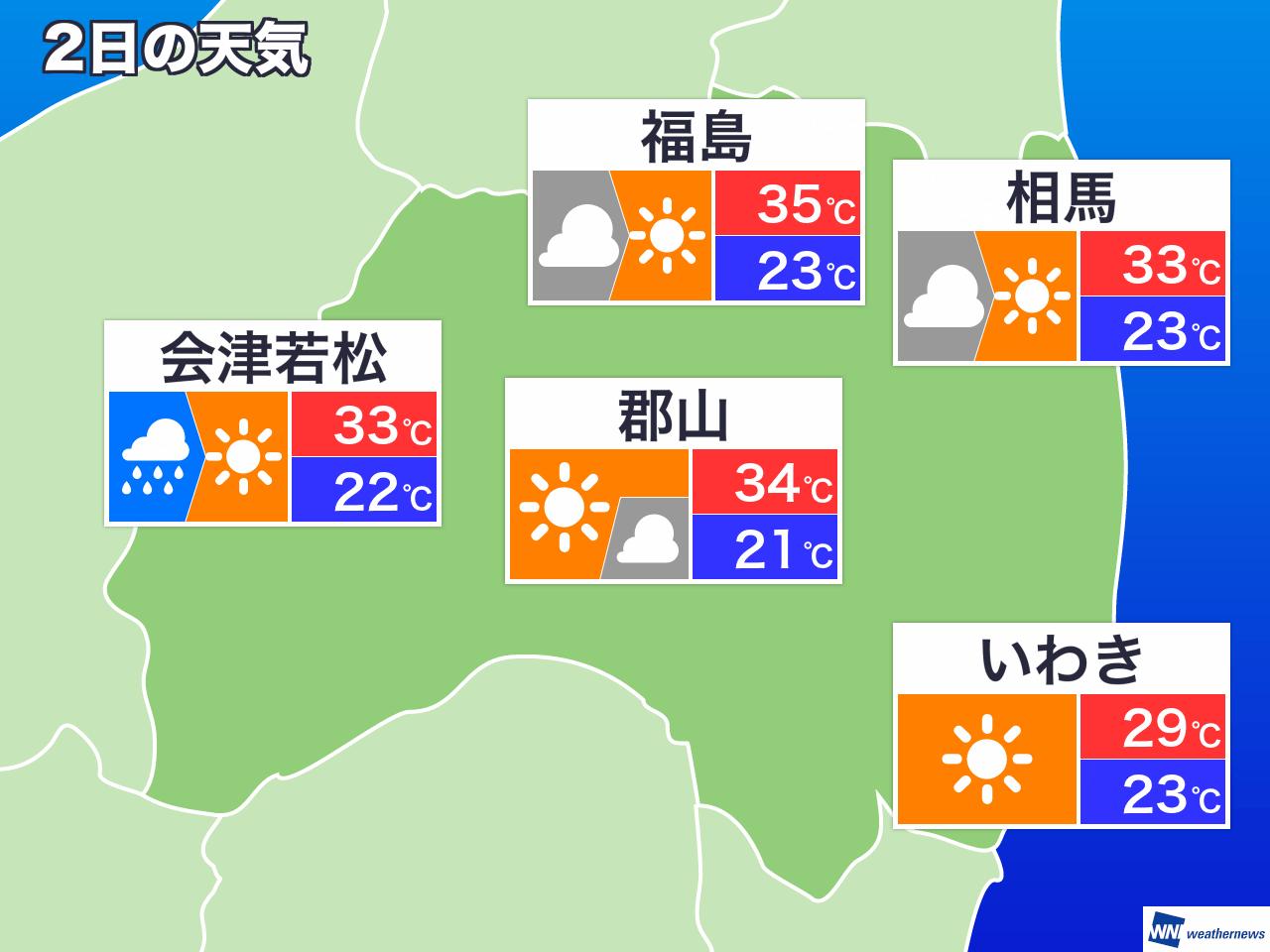 福島 中 通り 天気