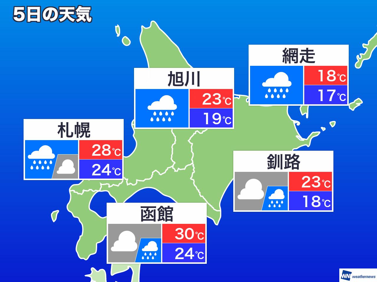 天気 留萌 留萌(道北)の過去の天気(実況天気・2019年07月)