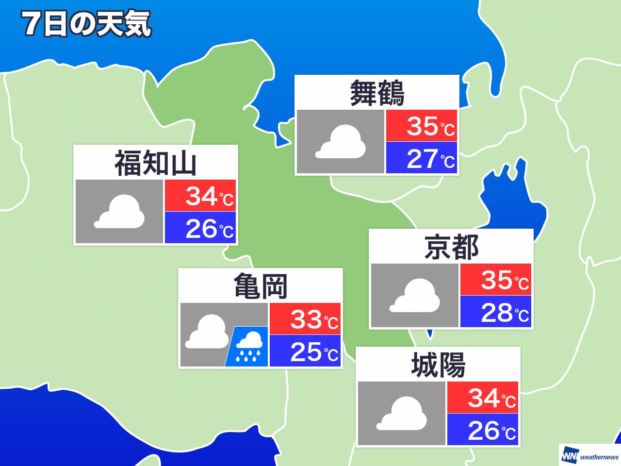 日曜日 の 天気