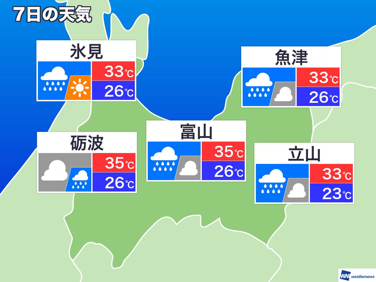 天気 魚津