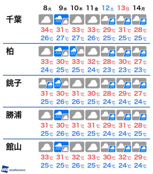県 の 天気 千葉