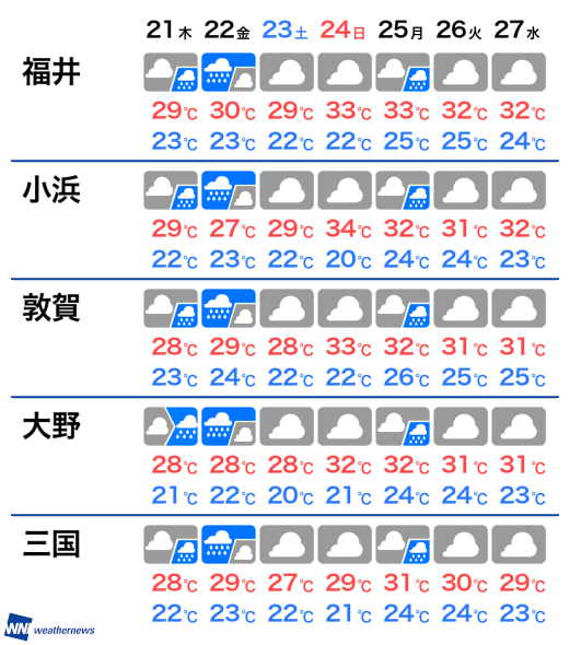 天気 福井 県 敦賀 市