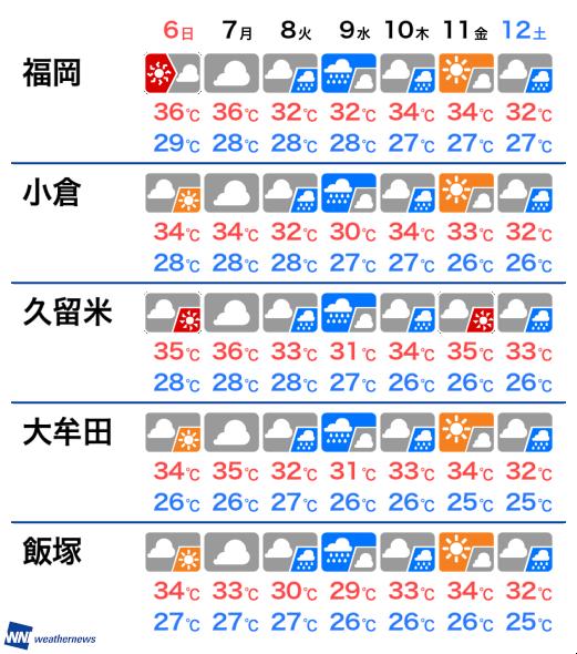 天気 日間 大牟田 10