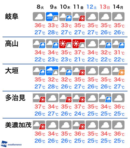 岐阜 天気 今日 の