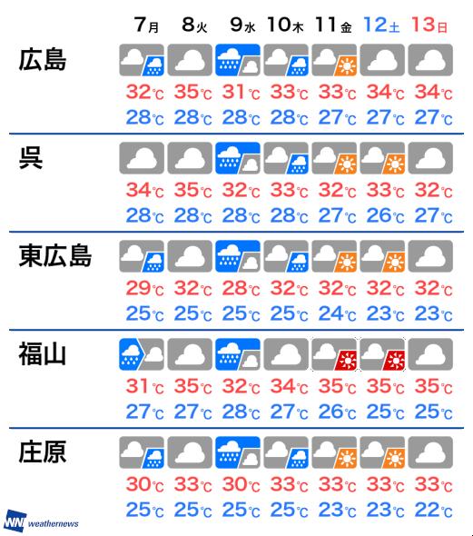 の 天気 広島 明日 広島県東広島市の天気|マピオン天気予報