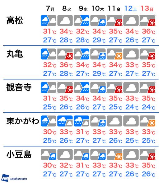高松 天気 10 日間 高松市の10日間天気(6時間ごと)
