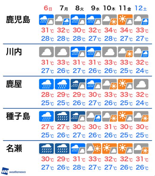 鹿児島 天気 明日 の
