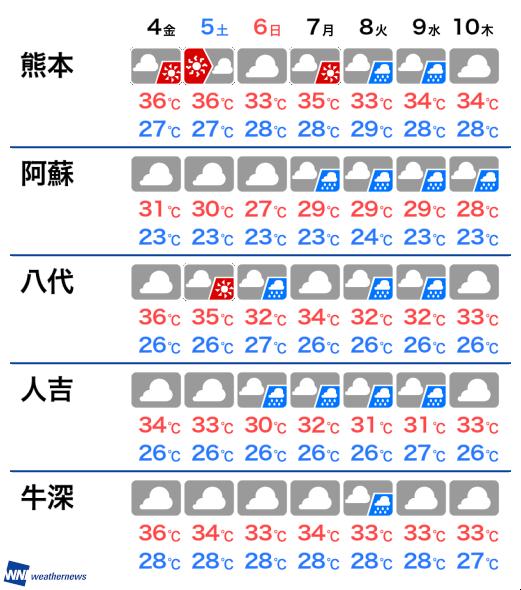 天気 熊本 週間