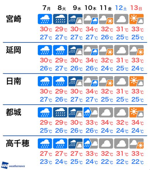 天気 明日 の の 都城