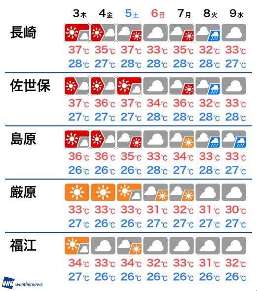 明け 長崎 いつ 梅雨