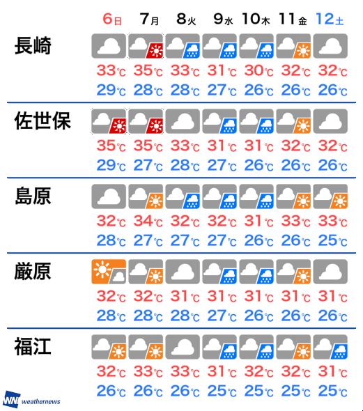 県 天気 予報 長崎