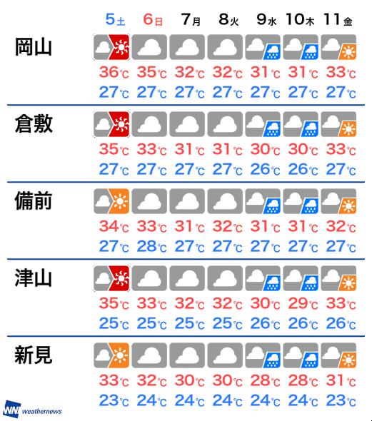 天気 岡山 週間 【一番当たる】岡山県総社市の最新天気(1時間・今日明日・週間)