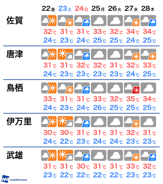 佐賀 明日 の 天気