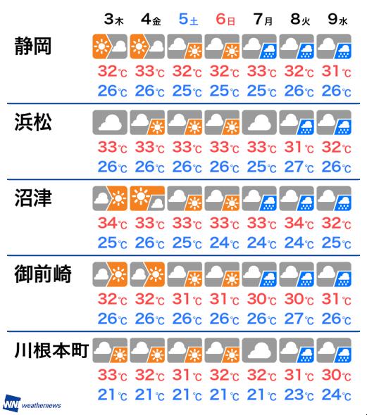 予報 静岡 天気