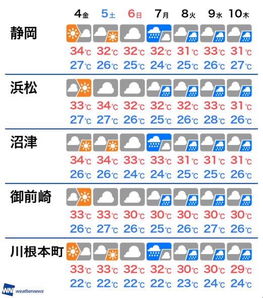 の 浜松 明日 天気