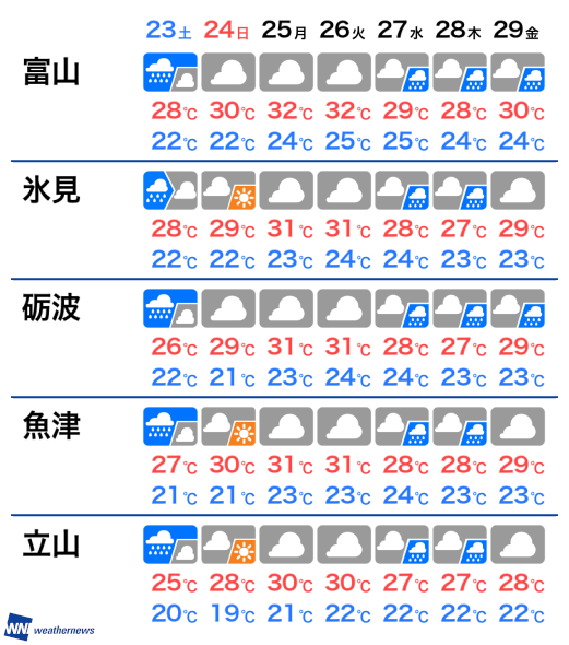 天気 富山