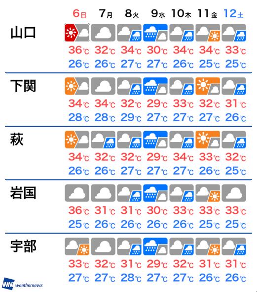 市 天気 山口 県 宇部 山口県宇部市の天気|マピオン天気予報