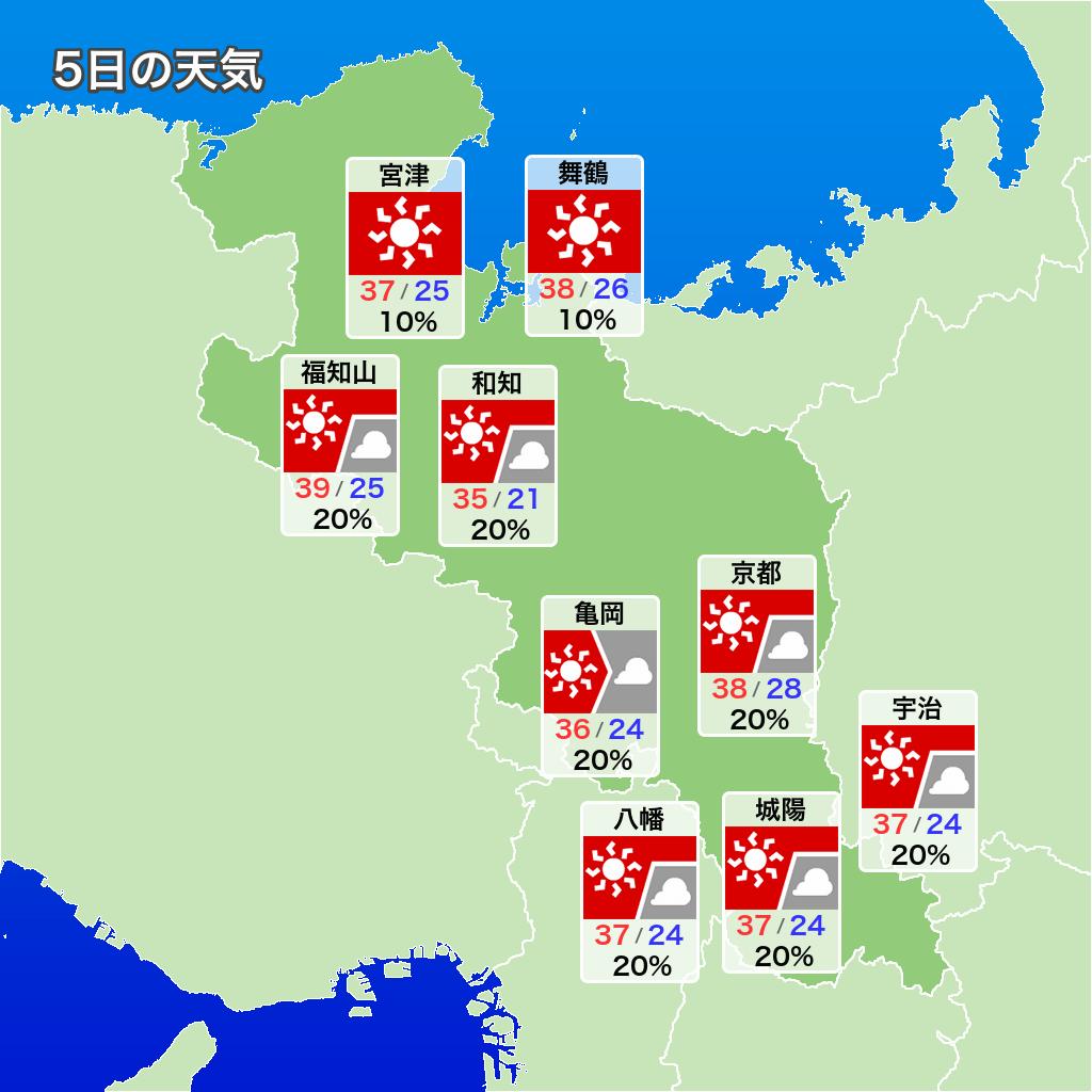 右京 天気 市 京都 区