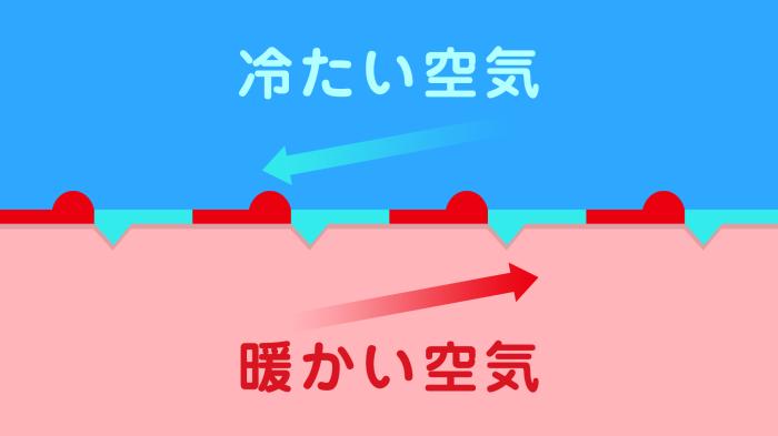 1分でわかる天気のコトバ〜前線〜   ウェザーニュース
