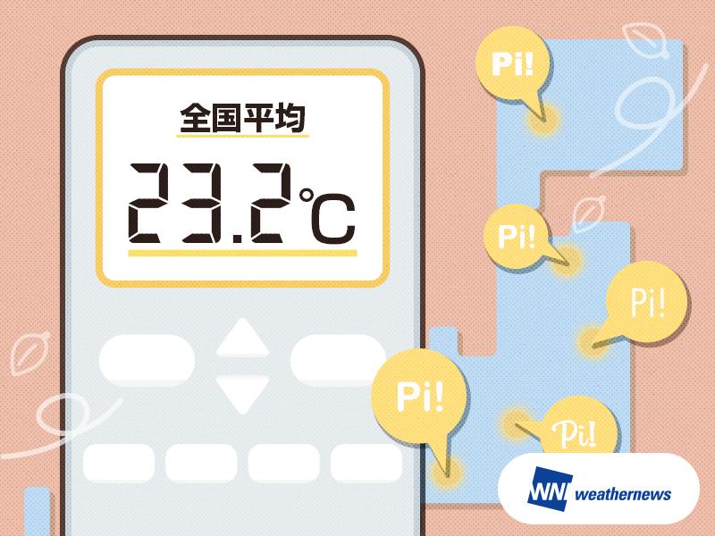 エアコン 暖房 適温