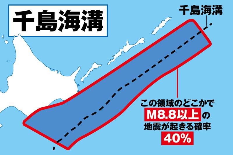 北海道沖で超巨大地震!? 専門家...