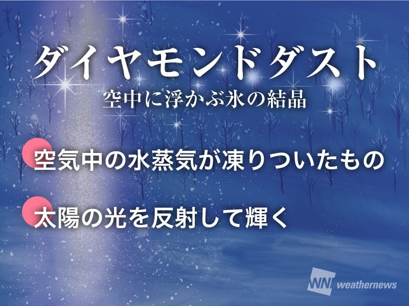 https://smtgvs.weathernews.jp/s/topics/img/201802/201802130215_box_img2_A.jpg?1518665030