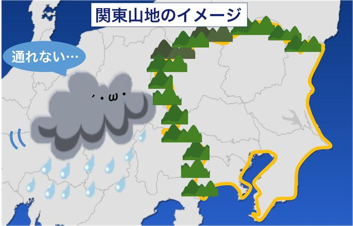 山地の力!関東は雨が降りにくい...