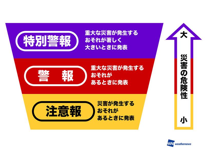 大阪震度6弱の影響で警報基準引き下げ 少しの雨でも土砂災害に ...