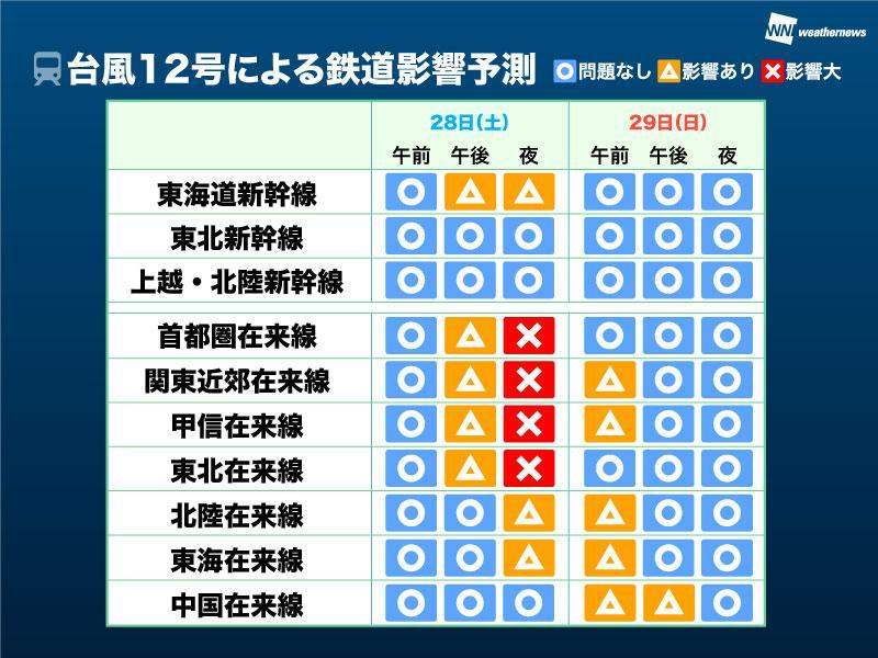 台風12号、各交通機関にも影響か...