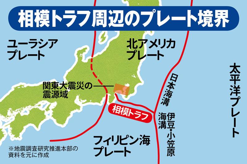 関東 大震災 いつ