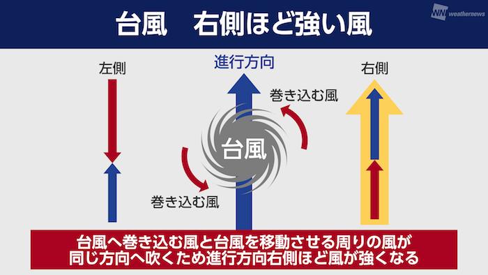 物 の 右側 漢字の『物』の右側って一字でなんて読むのですか?