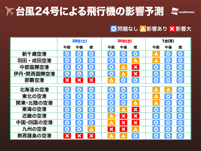 台風24号 沖縄の飛行機は28日(金)から欠航も 30日(日)は鉄道や ...
