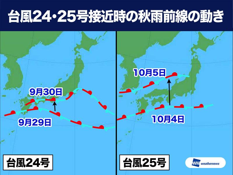 台風25号 雨量は24号の半分程度...