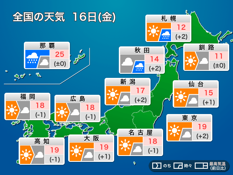 今日16日(金)の天気 天気下り坂 北日本では強雨や雷も