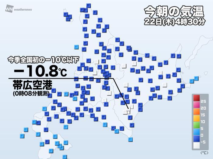 帯広で一番当たる天気予報サービスはどれ?主要4 …