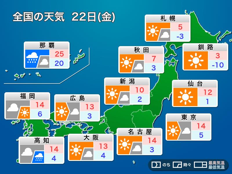 2月22日(金)の天気 東京など東日本は晴れて花粉注意 西日本は雨が ...