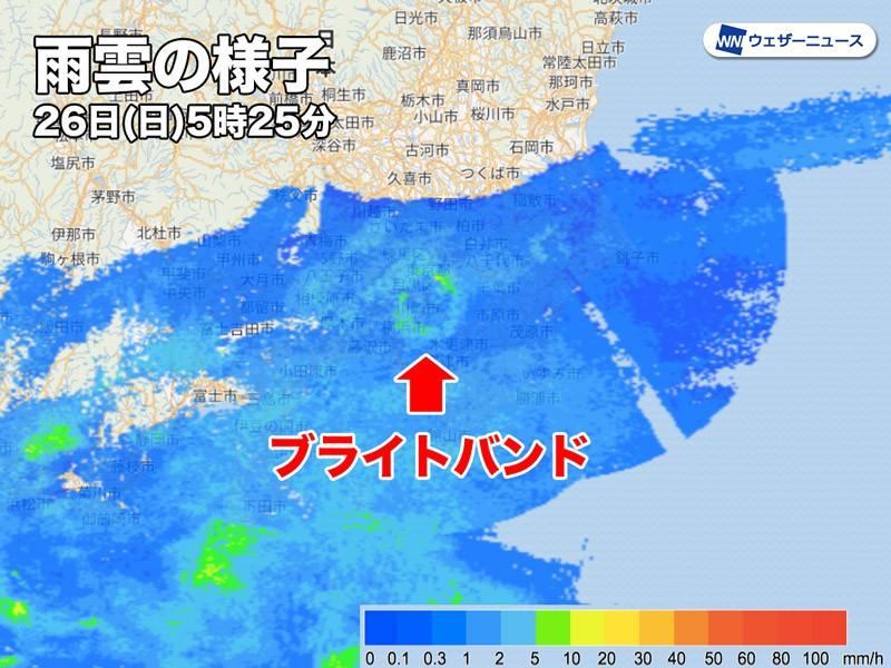 レーダー 雨雲 久喜 市 【一番詳しい】大阪府藤井寺市 周辺の雨雲レーダーと直近の降雨予報