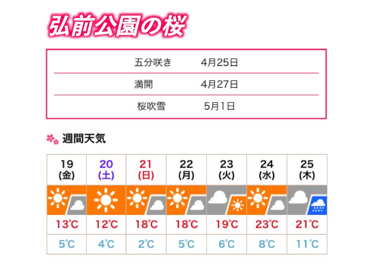 天気 予報 弘前