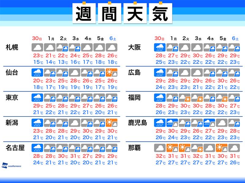 明日 の 天気 相模原 相模原ゴルフクラブの14日間(2週間)の1時間ごとの天気予報