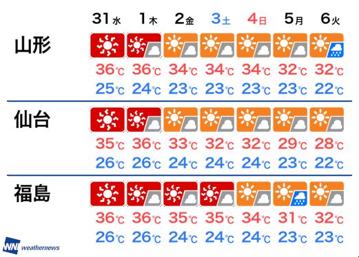 明け 仙台 2019 梅雨