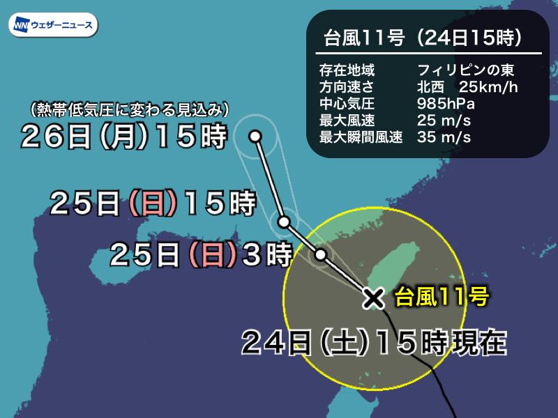 台風 次 11 号 の 台風15号被害状況で千葉がヤバい。大規模停電が回復せず