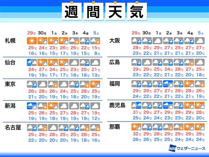 天気 千葉 の 明日