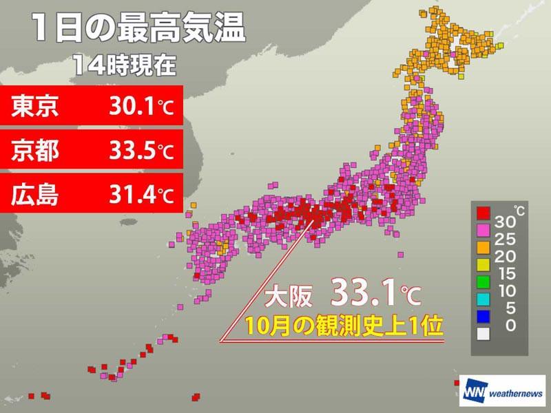 京都 過去 の 天気