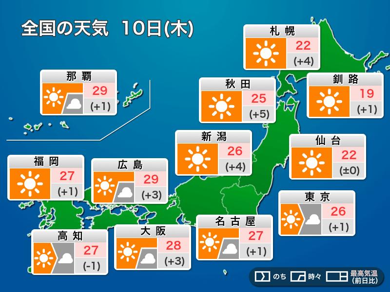 今日10日(木)の天気 東京など太平洋側からゆっくり下り坂 - ウェザー ...