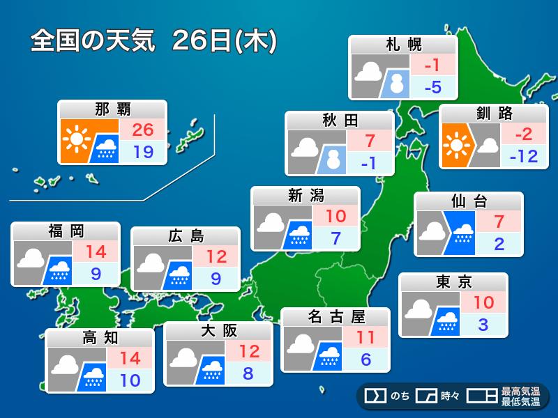 日 26 天気 年 12 月 2019