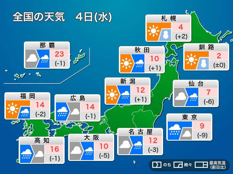 全国 の 週間 天気 予報