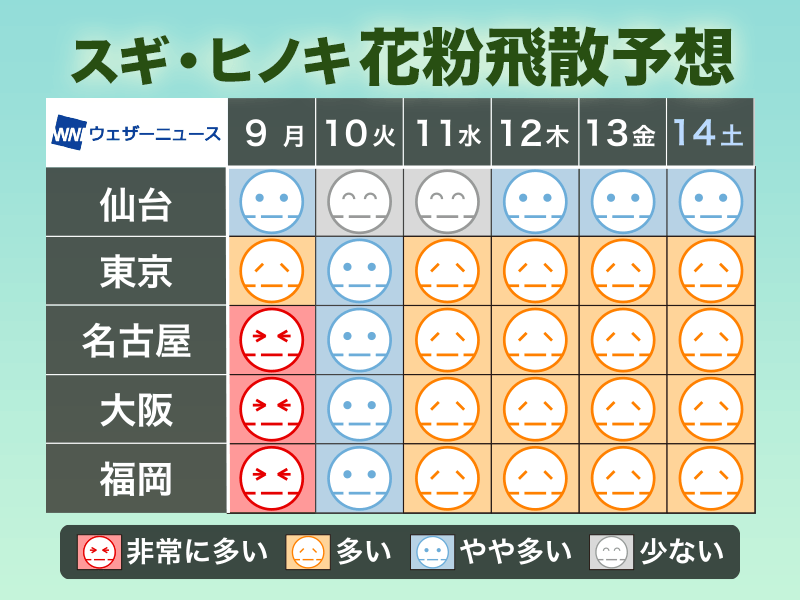 週末 天気 福岡