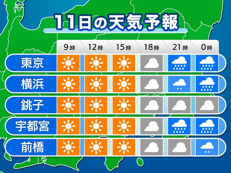 宇都宮 天気
